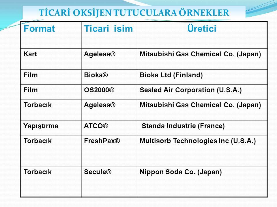 FormatTicari isimÜretici KartAgeless®Mitsubishi Gas Chemical Co.