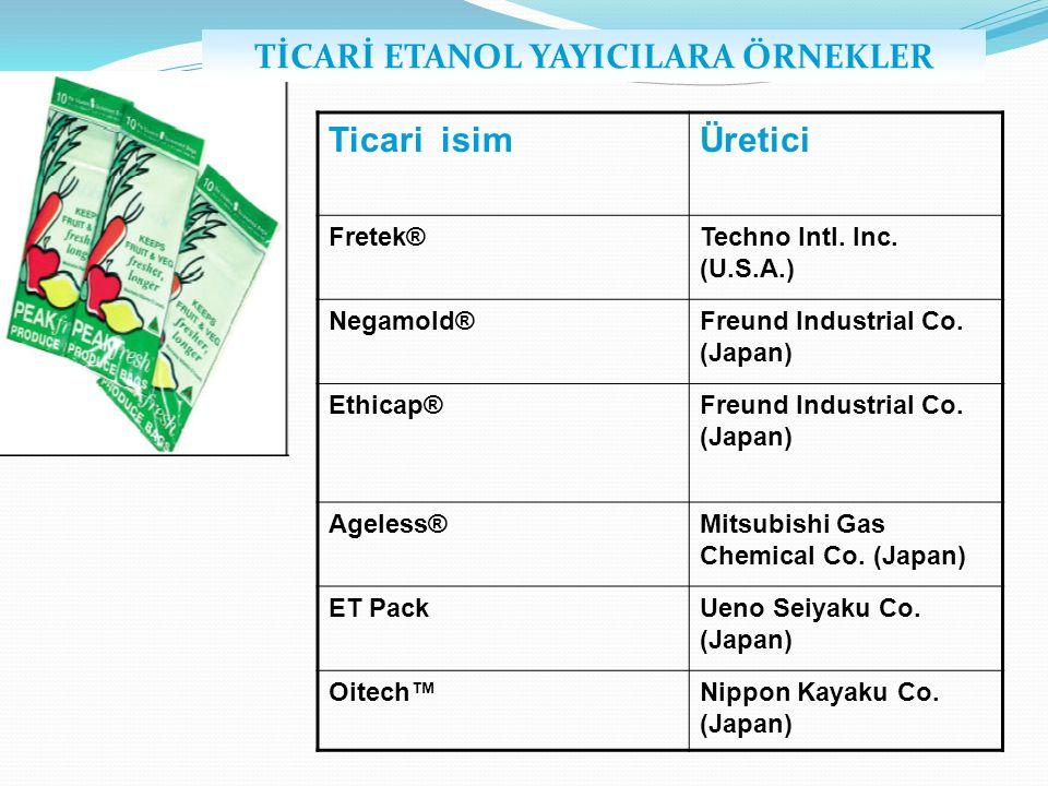 Ticari isimÜretici Fretek®Techno Intl. Inc. (U.S.A.) Negamold®Freund Industrial Co.