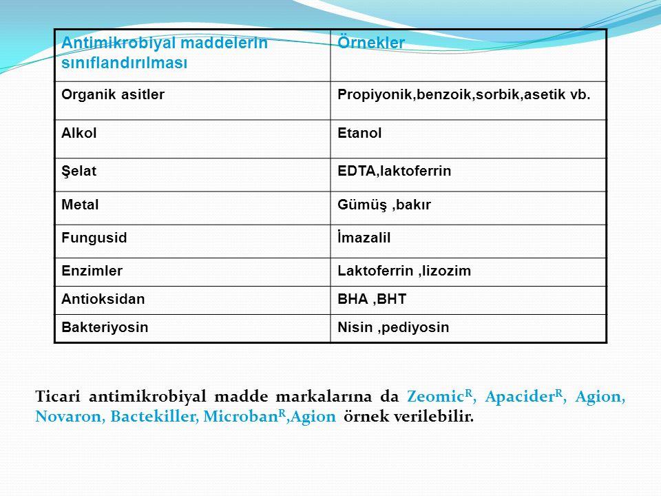 Antimikrobiyal maddelerin sınıflandırılması Örnekler Organik asitlerPropiyonik,benzoik,sorbik,asetik vb.