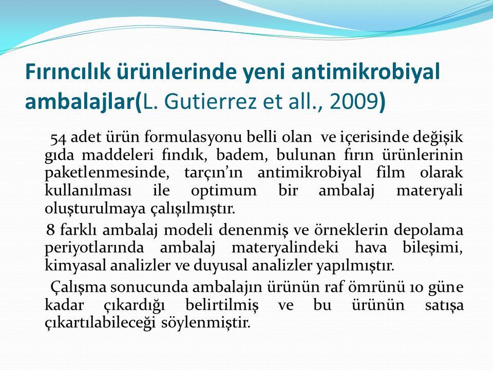 Fırıncılık ürünlerinde yeni antimikrobiyal ambalajlar(L.
