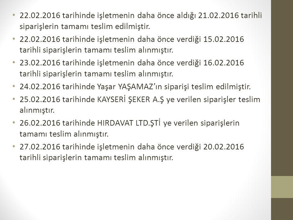22.02.2016 tarihinde işletmenin daha önce aldığı 21.02.2016 tarihli siparişlerin tamamı teslim edilmiştir. 22.02.2016 tarihinde işletmenin daha önce v