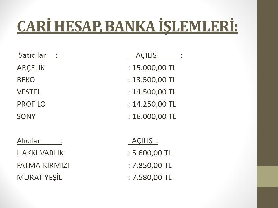 Banka Açılış Bilgileri şöyledir: T.