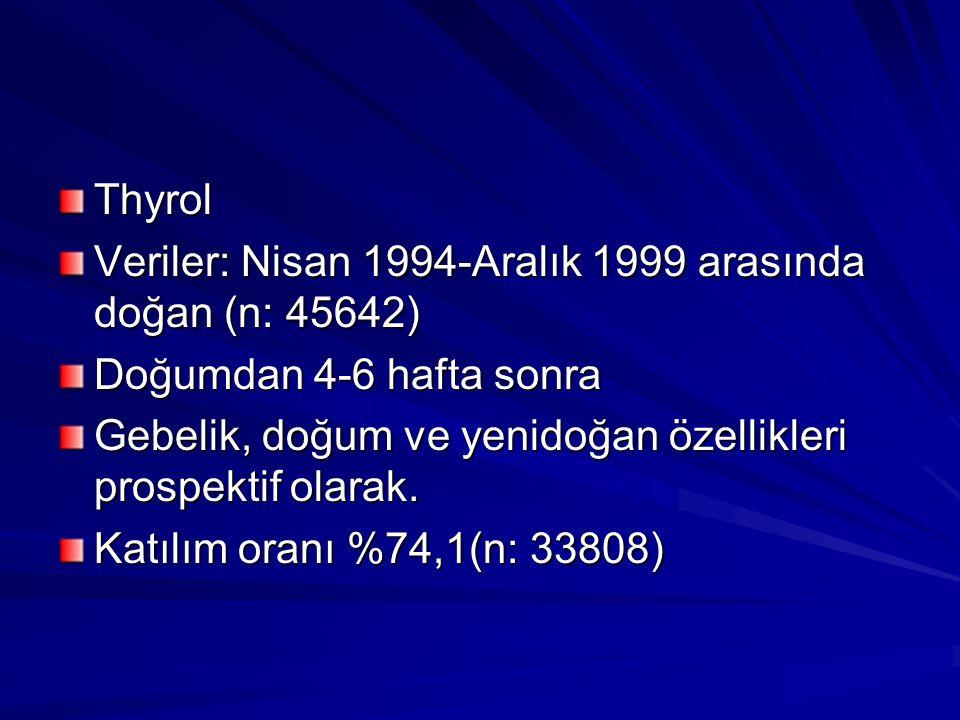 Thyrol Veriler: Nisan 1994-Aralık 1999 arasında doğan (n: 45642) Doğumdan 4-6 hafta sonra Gebelik, doğum ve yenidoğan özellikleri prospektif olarak. K