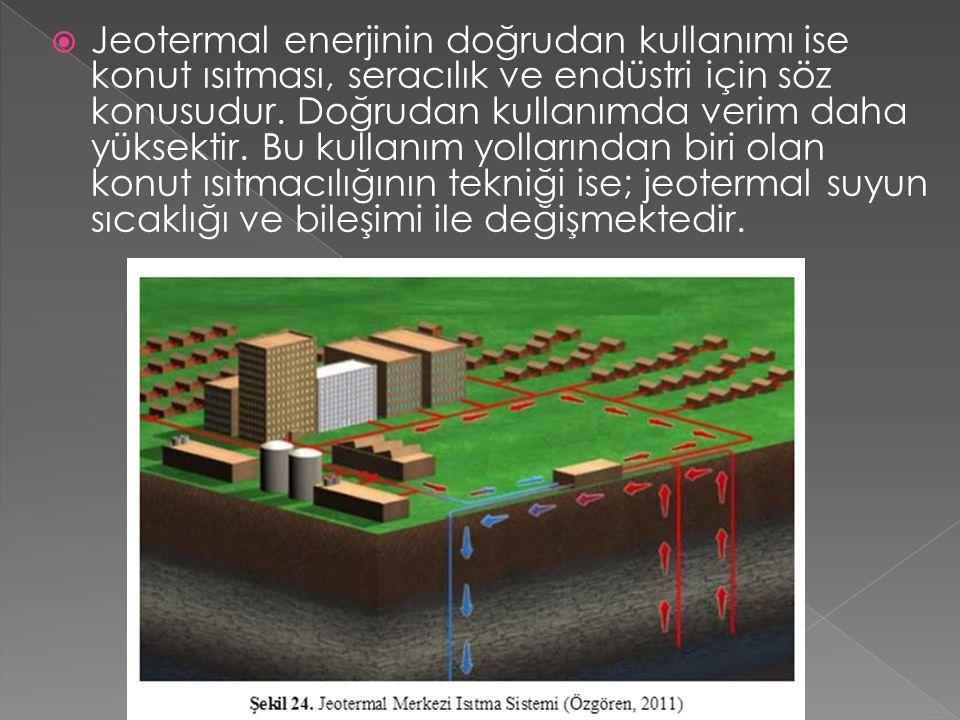  Jeotermal enerjinin doğrudan kullanımı ise konut ısıtması, seracılık ve endüstri için söz konusudur. Doğrudan kullanımda verim daha yüksektir. Bu ku