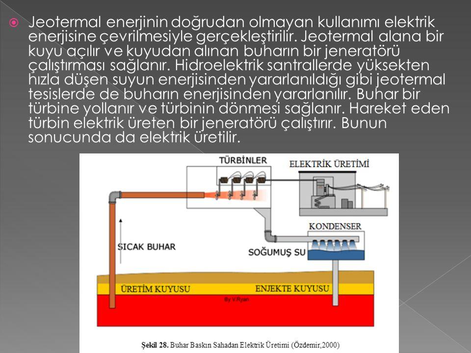  Jeotermal enerjinin doğrudan olmayan kullanımı elektrik enerjisine çevrilmesiyle gerçekleştirilir. Jeotermal alana bir kuyu açılır ve kuyudan alınan