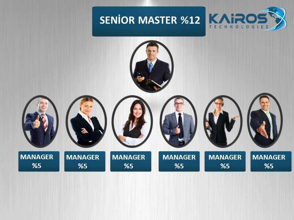 SENİOR MASTER %12 MANAGER %5 MANAGER %5 MANAGER %5 MANAGER %5 MANAGER %5 MANAGER %5