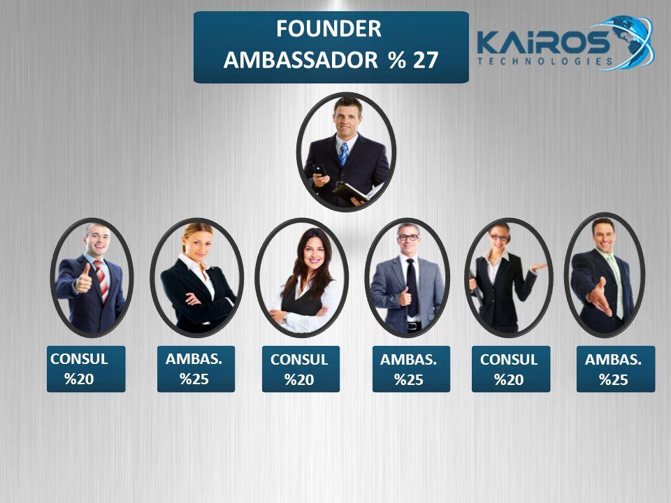 FOUNDER AMBASSADOR % 27 CONSUL %20 AMBAS. %25 CONSUL %20 AMBAS. %25 CONSUL %20 AMBAS. %25