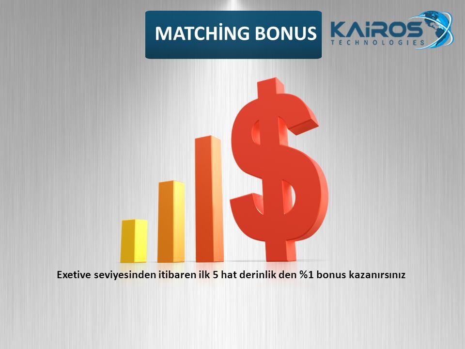 MATCHİNG BONUS Exetive seviyesinden itibaren ilk 5 hat derinlik den %1 bonus kazanırsınız