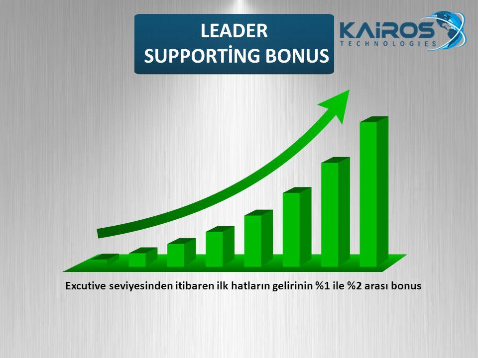 LEADER SUPPORTİNG BONUS Excutive seviyesinden itibaren ilk hatların gelirinin %1 ile %2 arası bonus
