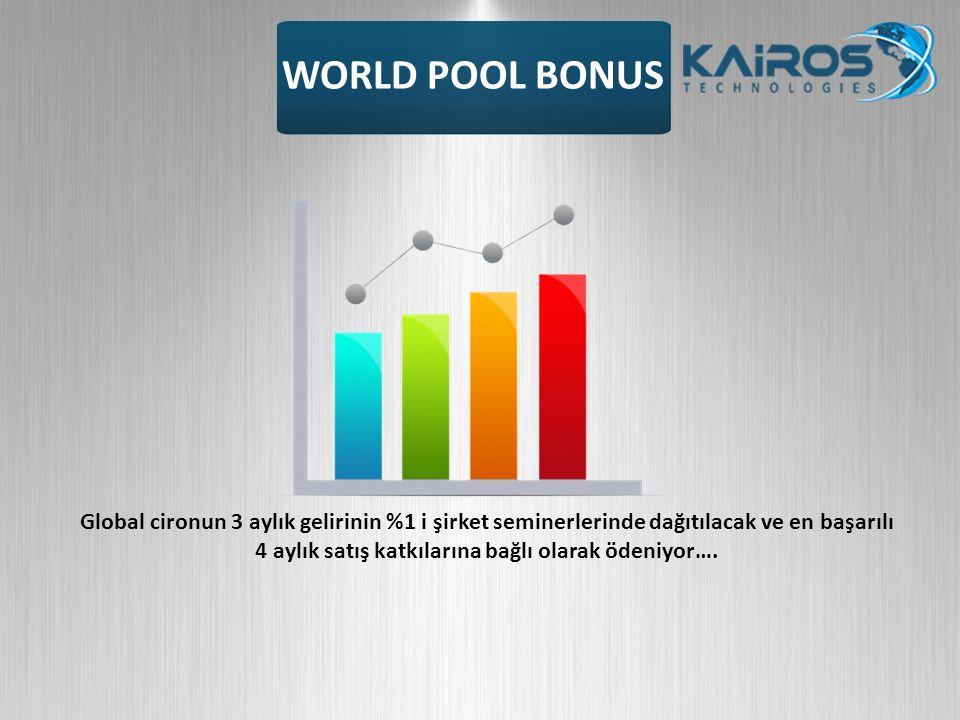 WORLD POOL BONUS Global cironun 3 aylık gelirinin %1 i şirket seminerlerinde dağıtılacak ve en başarılı 4 aylık satış katkılarına bağlı olarak ödeniyo