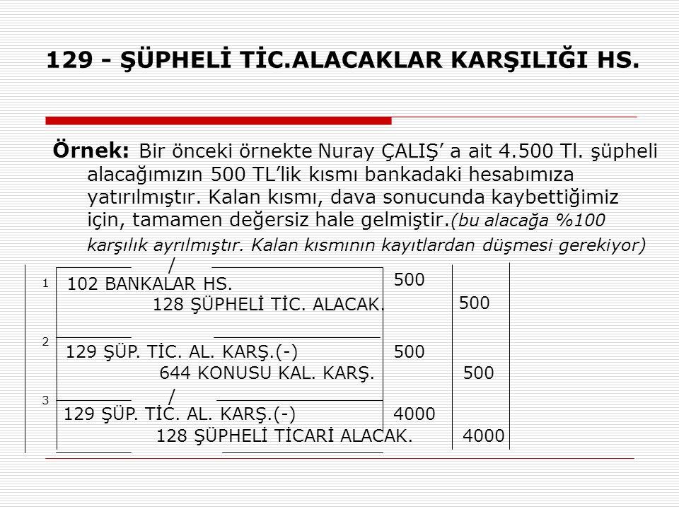 129 - ŞÜPHELİ TİC.ALACAKLAR KARŞILIĞI HS. Örnek: Bir önceki örnekte Nuray ÇALIŞ' a ait 4.500 Tl. şüpheli alacağımızın 500 TL'lik kısmı bankadaki hesab