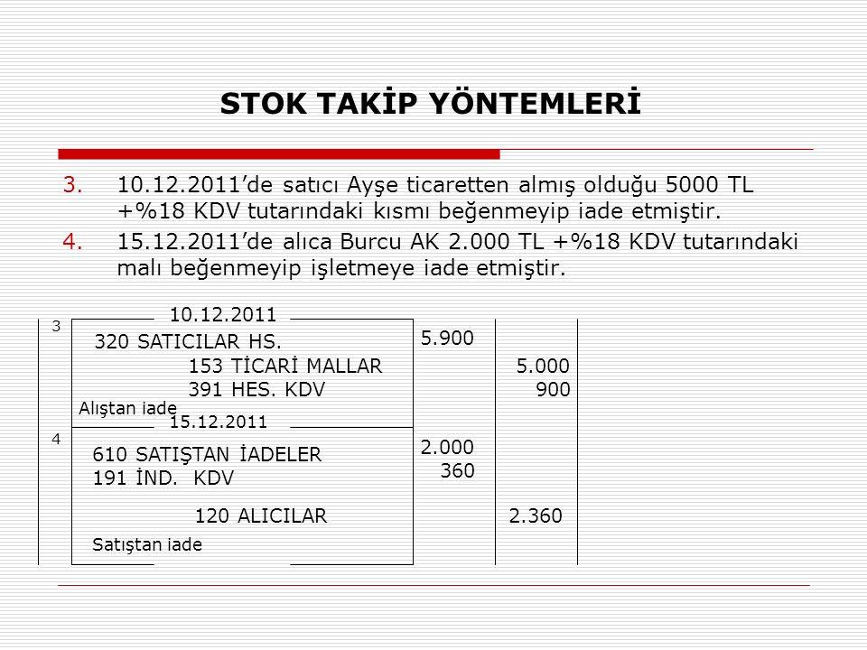 STOK TAKİP YÖNTEMLERİ 3.10.12.2011'de satıcı Ayşe ticaretten almış olduğu 5000 TL +%18 KDV tutarındaki kısmı beğenmeyip iade etmiştir. 4.15.12.2011'de