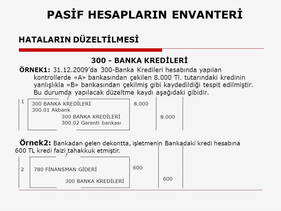 PASİF HESAPLARIN ENVANTERİ HATALARIN DÜZELTİLMESİ 300 - BANKA KREDİLERİ ÖRNEK1: 31.12.2009'da 300-Banka Kredileri hesabında yapılan kontrollerde «A» b