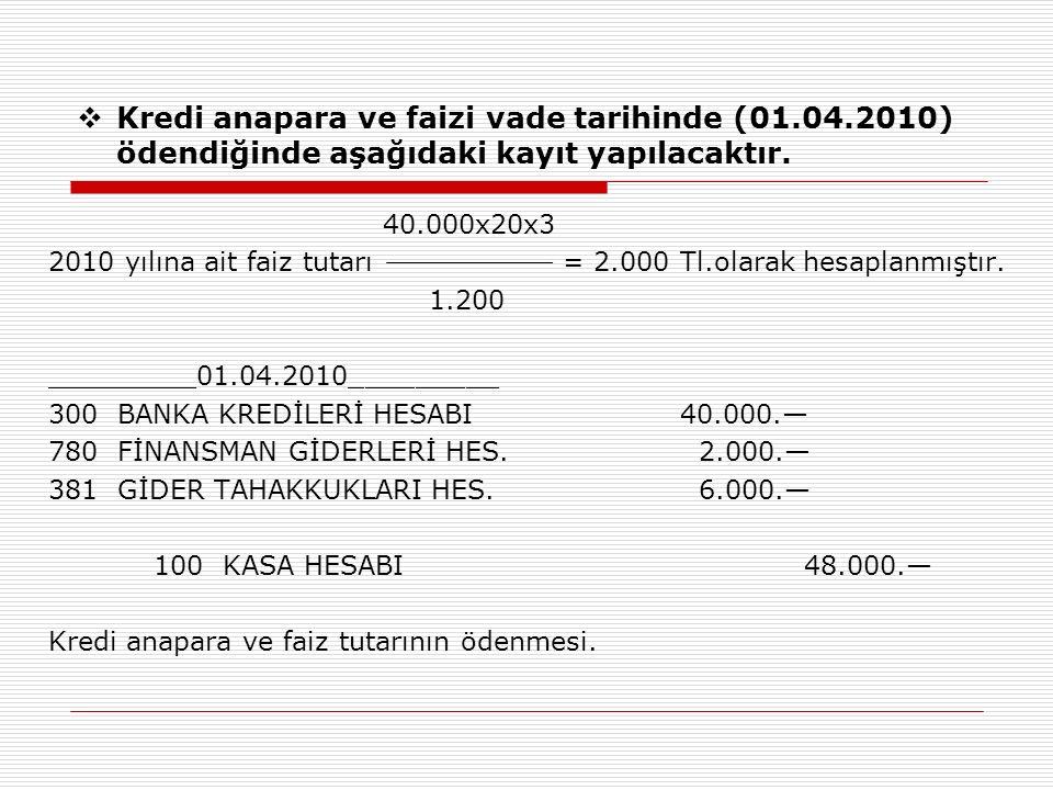  Kredi anapara ve faizi vade tarihinde (01.04.2010) ödendiğinde aşağıdaki kayıt yapılacaktır. 40.000x20x3 2010 yılına ait faiz tutarı = 2.000 Tl.olar