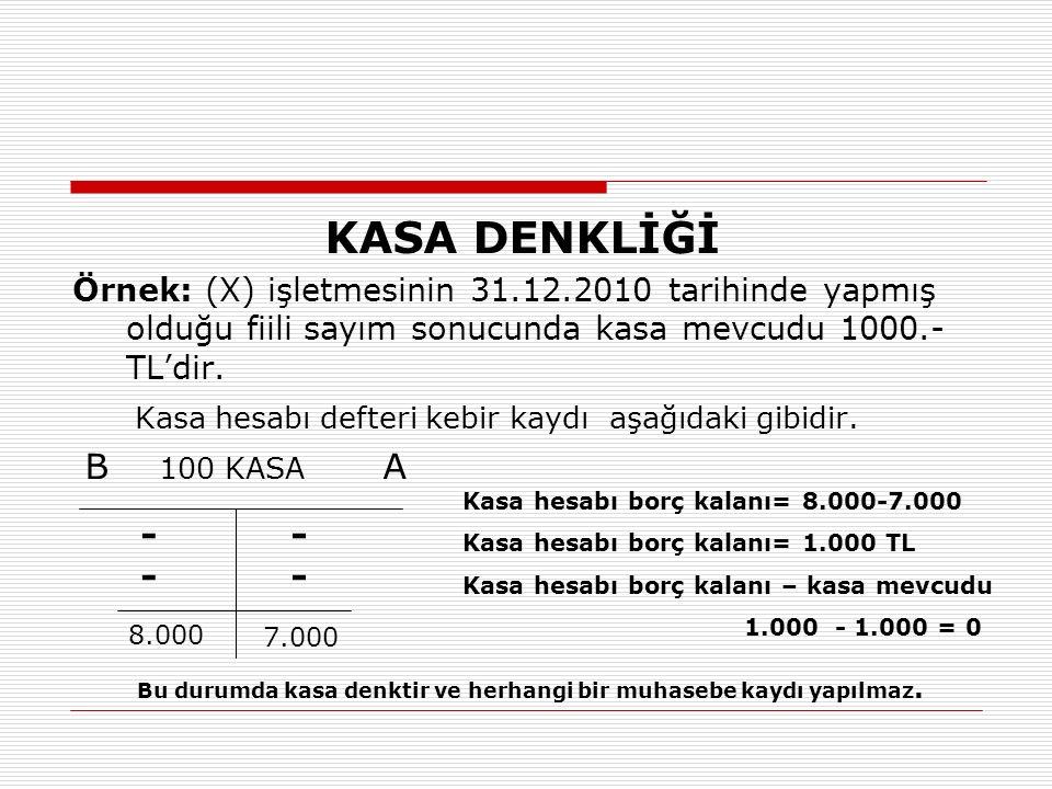 KASA DENKLİĞİ Örnek: (X) işletmesinin 31.12.2010 tarihinde yapmış olduğu fiili sayım sonucunda kasa mevcudu 1000.- TL'dir. Kasa hesabı defteri kebir k