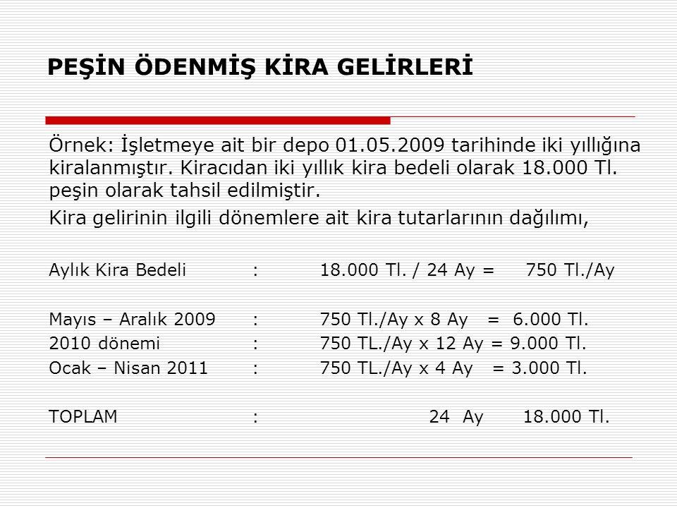 PEŞİN ÖDENMİŞ KİRA GELİRLERİ Örnek: İşletmeye ait bir depo 01.05.2009 tarihinde iki yıllığına kiralanmıştır. Kiracıdan iki yıllık kira bedeli olarak 1