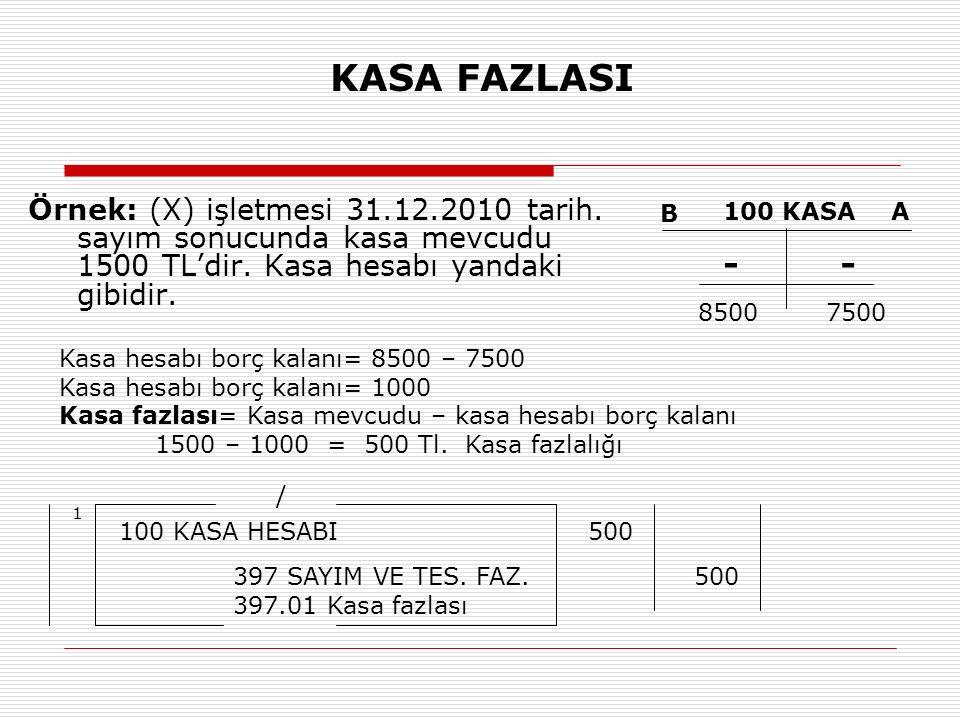KASA FAZLASI Örnek: (X) işletmesi 31.12.2010 tarih. sayım sonucunda kasa mevcudu 1500 TL'dir. Kasa hesabı yandaki gibidir. Kasa hesabı borç kalanı= 85