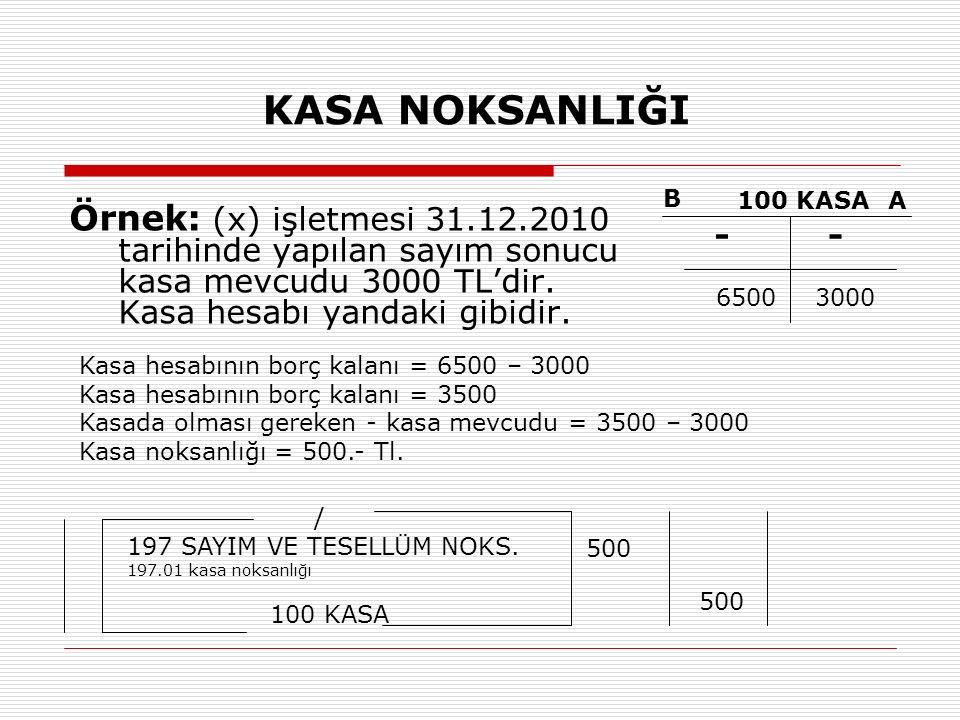 KASA NOKSANLIĞI Örnek: (x) işletmesi 31.12.2010 tarihinde yapılan sayım sonucu kasa mevcudu 3000 TL'dir. Kasa hesabı yandaki gibidir. B A100 KASA -- 6