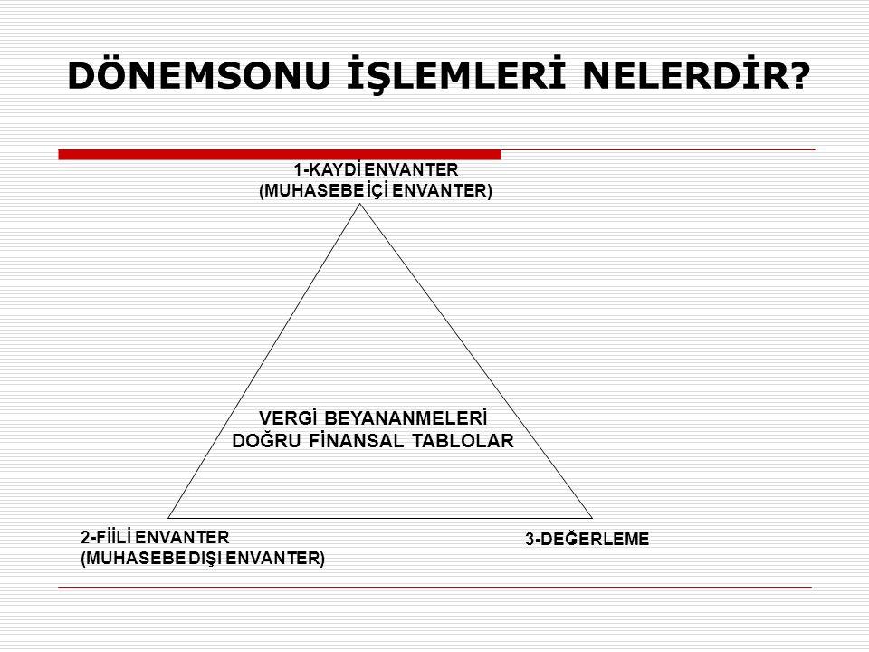 2009 döneminde peşin olarak ödenen vergilerin «371 Dönem Karının Peşin Ödenen Vergi Yükümlülükleri Hesabı(-)»na aktarıma kaydı.