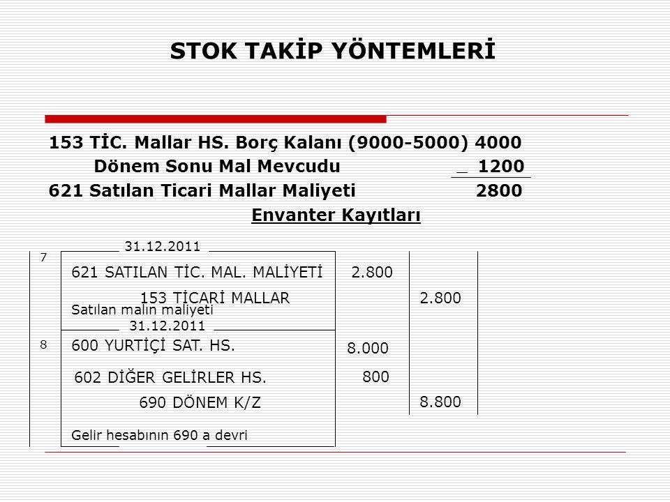 STOK TAKİP YÖNTEMLERİ 153 TİC. Mallar HS.