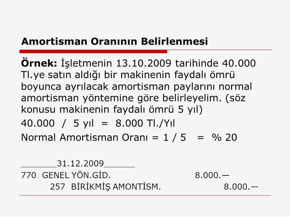 Amortisman Oranının Belirlenmesi Örnek: İşletmenin 13.10.2009 tarihinde 40.000 Tl.ye satın aldığı bir makinenin faydalı ömrü boyunca ayrılacak amortisman paylarını normal amortisman yöntemine göre belirleyelim.