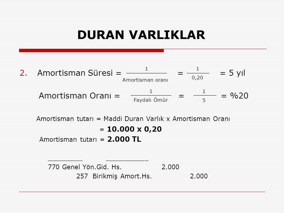 DURAN VARLIKLAR 2.Amortisman Süresi = = = 5 yıl Amortisman Oranı = = = %20 Amortisman tutarı = Maddi Duran Varlık x Amortisman Oranı = 10.000 x 0,20 Amortisman tutarı = 2.000 TL _________ ___________ 770 Genel Yön.Gid.