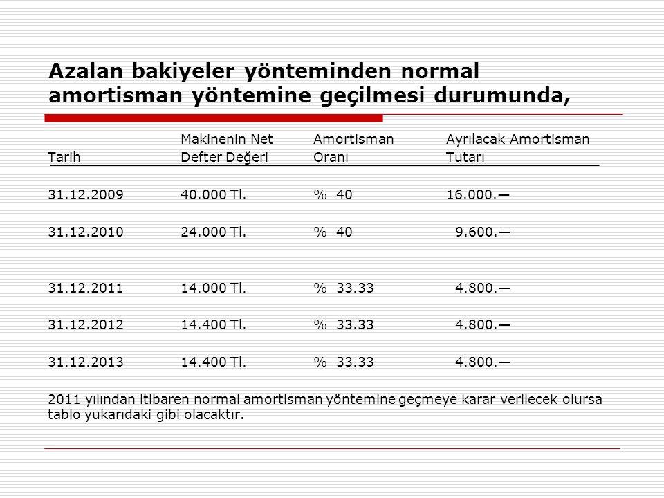 Azalan bakiyeler yönteminden normal amortisman yöntemine geçilmesi durumunda, Makinenin NetAmortismanAyrılacak Amortisman TarihDefter DeğeriOranıTutarı 31.12.200940.000 Tl.% 4016.000.— 31.12.201024.000 Tl.% 40 9.600.— 31.12.201114.000 Tl.% 33.33 4.800.— 31.12.201214.400 Tl.% 33.33 4.800.— 31.12.201314.400 Tl.% 33.33 4.800.— 2011 yılından itibaren normal amortisman yöntemine geçmeye karar verilecek olursa tablo yukarıdaki gibi olacaktır.