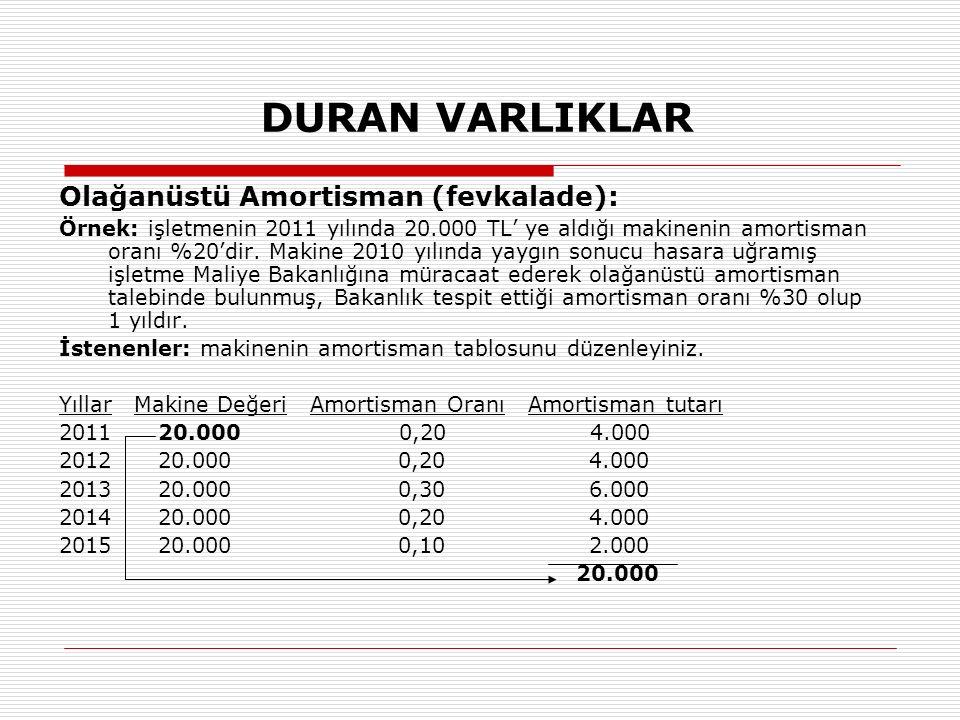 DURAN VARLIKLAR Olağanüstü Amortisman (fevkalade): Örnek: işletmenin 2011 yılında 20.000 TL' ye aldığı makinenin amortisman oranı %20'dir.