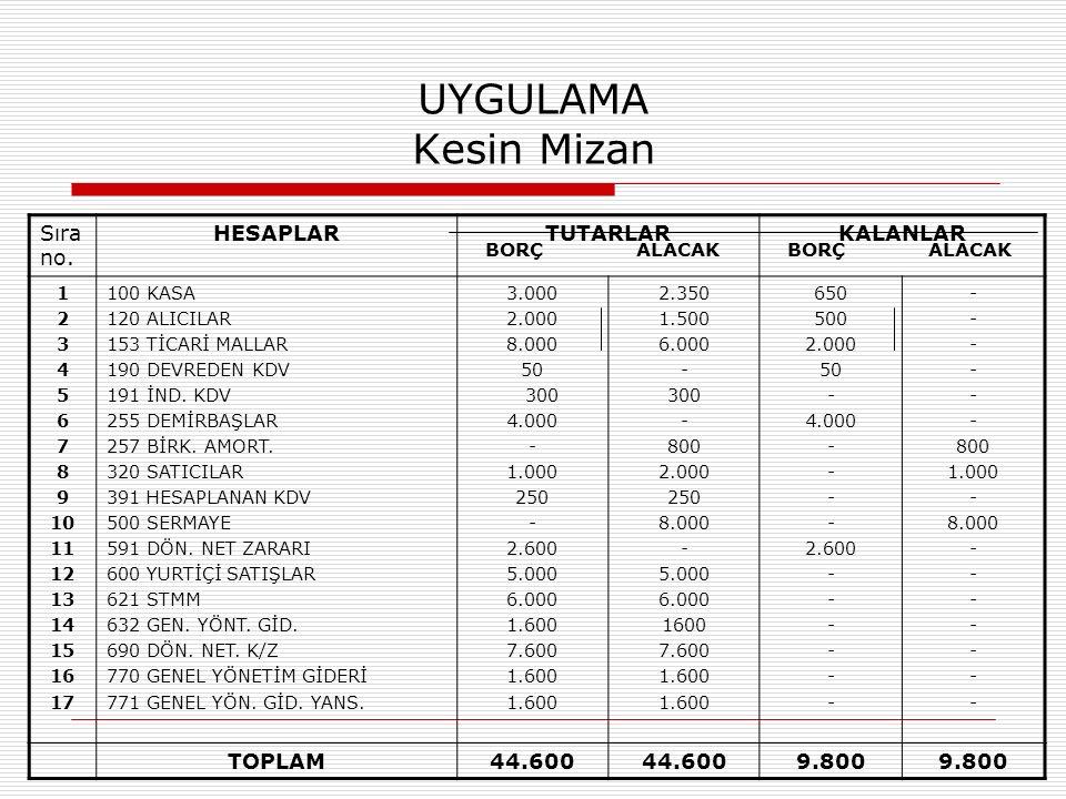 UYGULAMA Kesin Mizan Sıra no.