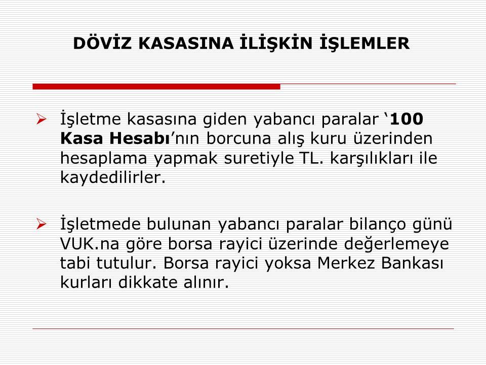 DÖVİZ KASASINA İLİŞKİN İŞLEMLER  İşletme kasasına giden yabancı paralar '100 Kasa Hesabı'nın borcuna alış kuru üzerinden hesaplama yapmak suretiyle TL.