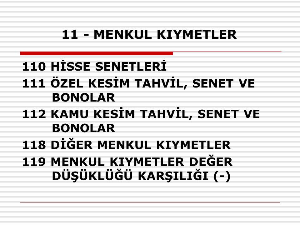 11 - MENKUL KIYMETLER 110 HİSSE SENETLERİ 111 ÖZEL KESİM TAHVİL, SENET VE BONOLAR 112 KAMU KESİM TAHVİL, SENET VE BONOLAR 118 DİĞER MENKUL KIYMETLER 119 MENKUL KIYMETLER DEĞER DÜŞÜKLÜĞÜ KARŞILIĞI (-)