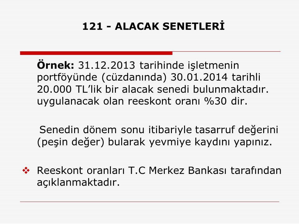 121 - ALACAK SENETLERİ Örnek: 31.12.2013 tarihinde işletmenin portföyünde (cüzdanında) 30.01.2014 tarihli 20.000 TL'lik bir alacak senedi bulunmaktadır.