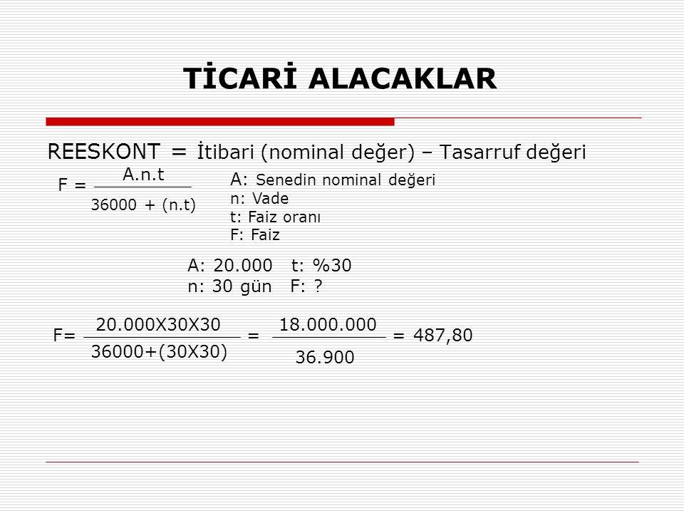 TİCARİ ALACAKLAR REESKONT = İtibari (nominal değer) – Tasarruf değeri A.n.t F = 36000 + (n.t) A: Senedin nominal değeri n: Vade t: Faiz oranı F: Faiz F= 20.000X30X30 36000+(30X30) = 18.000.000 36.900 =487,80 A: 20.000 t: %30 n: 30 gün F: ?