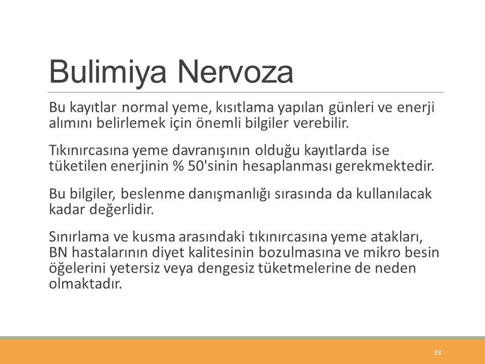 Bulimiya Nervoza Bu kayıtlar normal yeme, kısıtlama yapılan günleri ve enerji alımını belirlemek için önemli bilgiler verebilir.