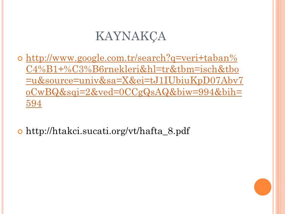KAYNAKÇA http://www.google.com.tr/search?q=veri+taban% C4%B1+%C3%B6rnekleri&hl=tr&tbm=isch&tbo =u&source=univ&sa=X&ei=tJ1IUbiuKpD07Abv7 oCwBQ&sqi=2&ved=0CCgQsAQ&biw=994&bih= 594 http://htakci.sucati.org/vt/hafta_8.pdf