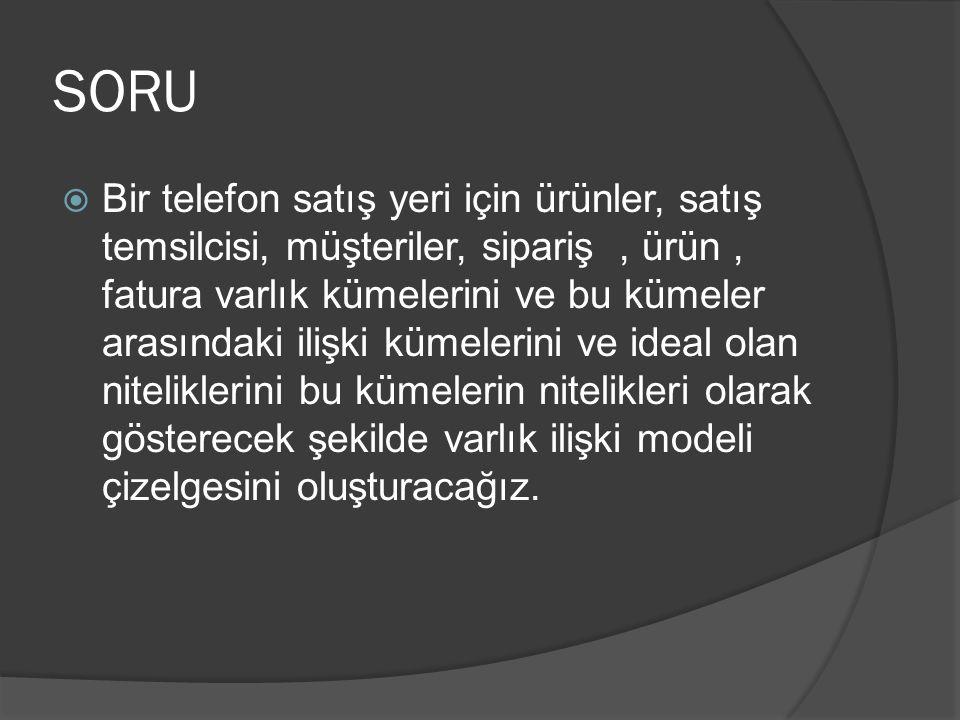 SORU  Bir telefon satış yeri için ürünler, satış temsilcisi, müşteriler, sipariş, ürün, fatura varlık kümelerini ve bu kümeler arasındaki ilişki kümelerini ve ideal olan niteliklerini bu kümelerin nitelikleri olarak gösterecek şekilde varlık ilişki modeli çizelgesini oluşturacağız.