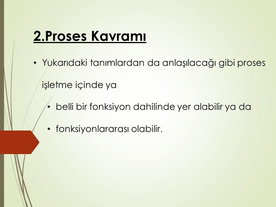 2.Proses Kavramı Yukarıdaki tanımlardan da anlaşılacağı gibi proses işletme içinde ya belli bir fonksiyon dahilinde yer alabilir ya da fonksiyonlarara