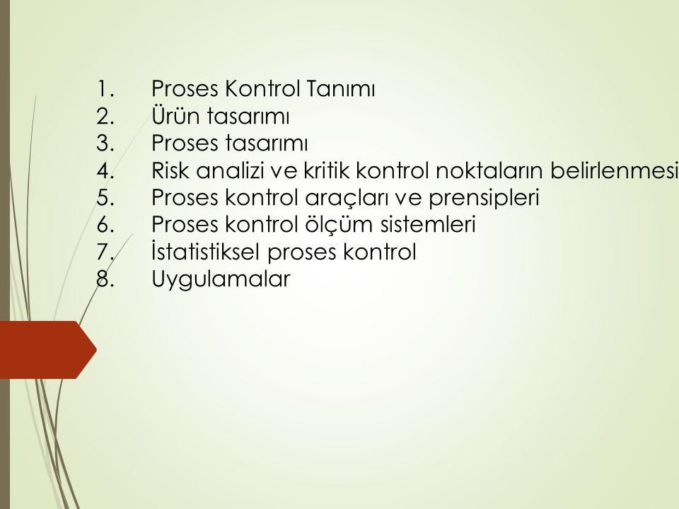 1.Proses Kontrol Tanımı 2.Ürün tasarımı 3.Proses tasarımı 4.Risk analizi ve kritik kontrol noktaların belirlenmesi 5.Proses kontrol araçları ve prensipleri 6.Proses kontrol ölçüm sistemleri 7.İstatistiksel proses kontrol 8.Uygulamalar