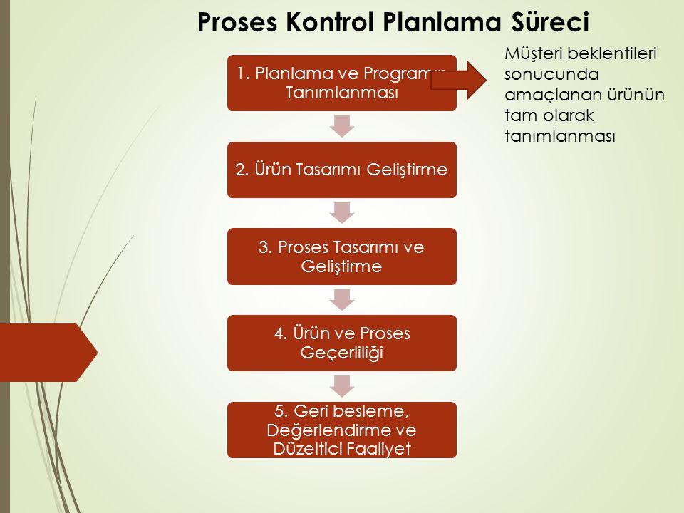 Proses Kontrol Planlama Süreci 1. Planlama ve Programın Tanımlanması 2. Ürün Tasarımı Geliştirme 3. Proses Tasarımı ve Geliştirme 4. Ürün ve Proses Ge