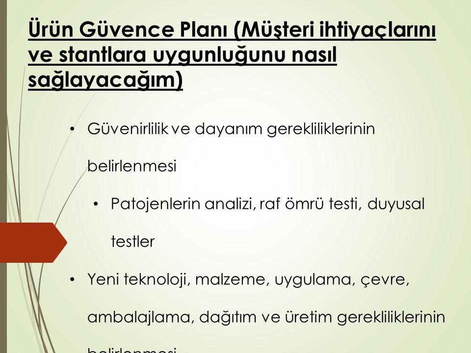 Ürün Güvence Planı (Müşteri ihtiyaçlarını ve stantlara uygunluğunu nasıl sağlayacağım) Güvenirlilik ve dayanım gerekliliklerinin belirlenmesi Patojenl
