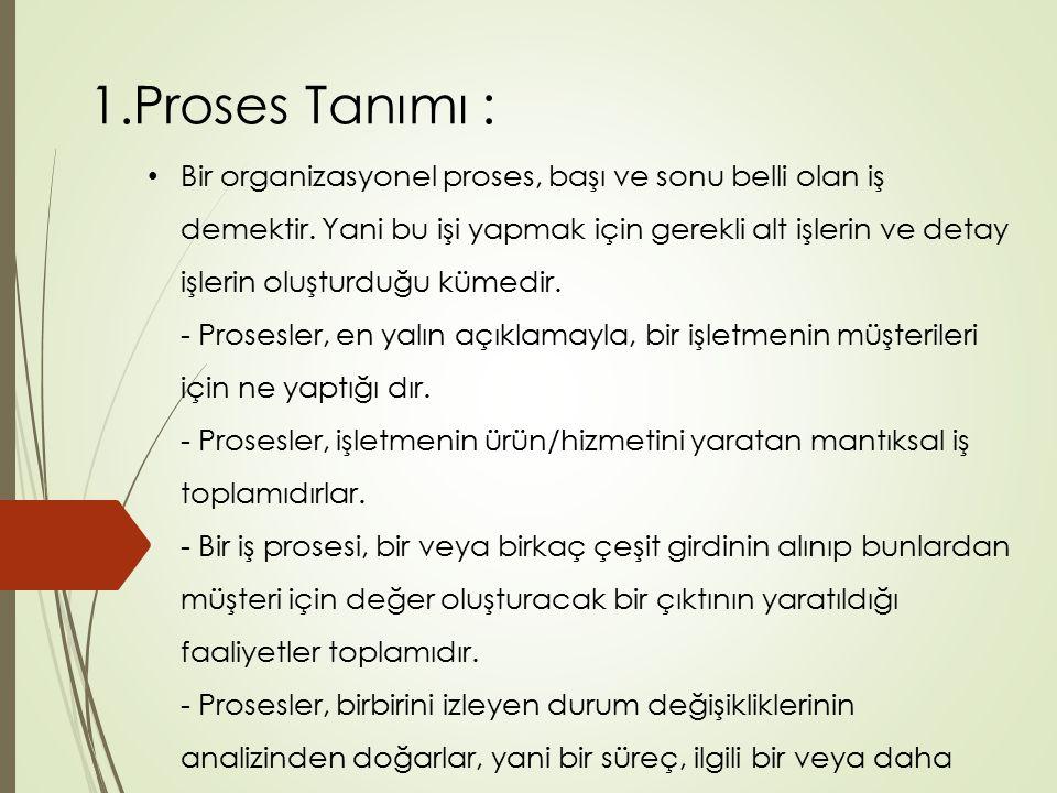 1.Proses Tanımı : Bir organizasyonel proses, başı ve sonu belli olan iş demektir. Yani bu işi yapmak için gerekli alt işlerin ve detay işlerin oluştur