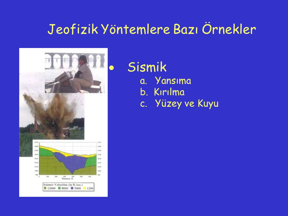  Sismik a. Yansıma b. Kırılma c. Yüzey ve Kuyu Jeofizik Yöntemlere Bazı Örnekler