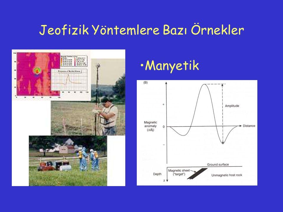 Manyetik Jeofizik Yöntemlere Bazı Örnekler