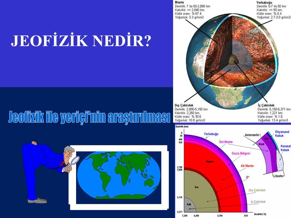 SİSMİK YÖNTEMLERİN UYGULAMA ALANLARI Enerji kaynak aramaları (Energy exploration): - En başta petrol ve doğal gaz (oil and natural gas on land and offshore) - Jeotermal (geothermal) - Kömür (coal) - Gas hidratları (gas hydrates) - Kaya gazı (Shale gas) Çeşitli yeraltı kaynak aramaları (Resource prospecting): - Maden (mining) - Yeraltı suyu (groundwater) - Endüstriyel hammaddeler (industrial raw materials) Mühendislik uygulamalarında (Engineering applications) - Her türlü bayındırlık yapıları (baraj, tünel, liman, otoyol, hızlı demiryolu, metro, uçuş pisti, boru hatları, köprüler, yüksek binalar, nükleer santral v.b.) - Bilimsel Araştırmalarda (Scientific research): Yerkabuğu araştırmalarında, aktif fayların haritalanmasında, Kuvaterner çalışmalarında