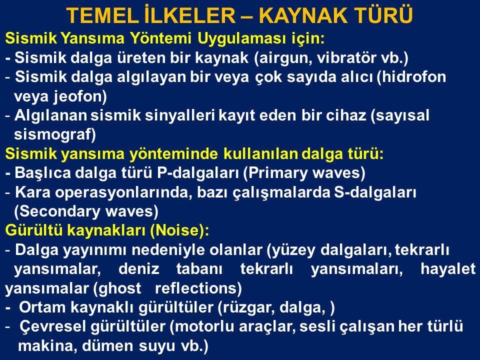 TEMEL İLKELER – KAYNAK TÜRÜ Sismik Yansıma Yöntemi Uygulaması için: - Sismik dalga üreten bir kaynak (airgun, vibratör vb.) - Sismik dalga algılayan b