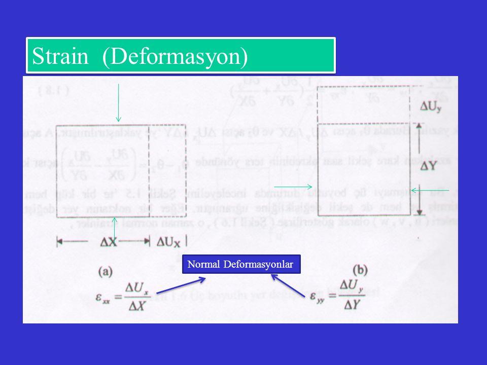 Strain (Deformasyon) Normal Deformasyonlar