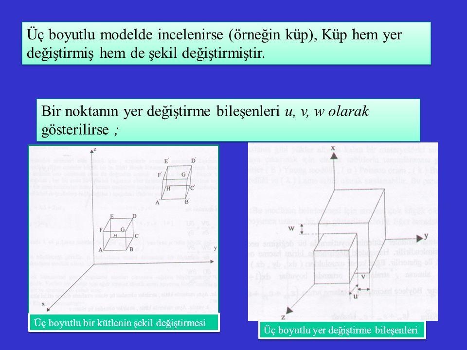 Üç boyutlu bir kütlenin şekil değiştirmesi Üç boyutlu yer değiştirme bileşenleri Üç boyutlu modelde incelenirse (örneğin küp), Küp hem yer değiştirmiş