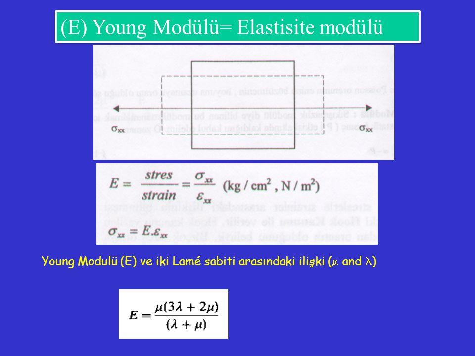 Young Modulü (E) ve iki Lamé sabiti arasındaki ilişki (  and ) (E) Young Modülü= Elastisite modülü