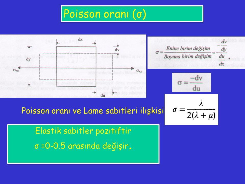 Poisson oranı ve Lame sabitleri ilişkisi Poisson oranı (σ) Elastik sabitler pozitiftir σ =0-0.5 arasında değişir. Elastik sabitler pozitiftir σ =0-0.5