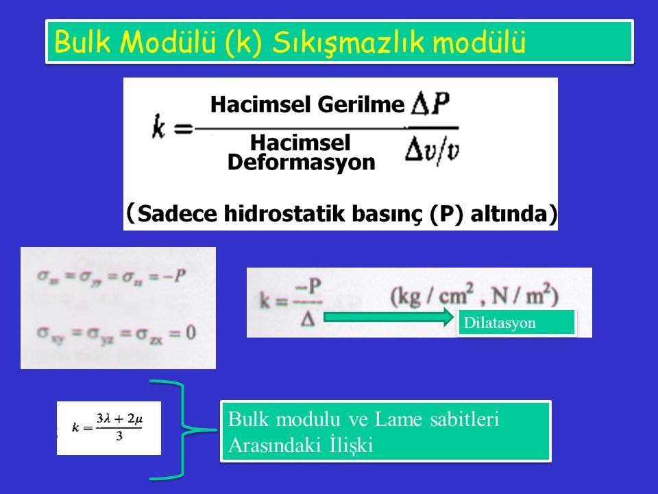 Bulk Modülü (k) Sıkışmazlık modülü Dilatasyon Bulk modulu ve Lame sabitleri Arasındaki İlişki